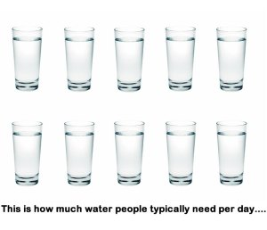 This is the normal amount of water you need to drink daily