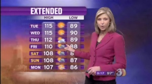 The typical summer Phoenix weather forecast