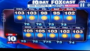 A typical Arizona weather forecast