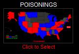 Poisoning in Arizona